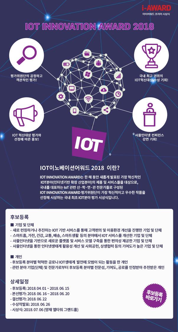 [IOT 이노베이션 어워드] 2018년 한해 국내 IoT산업에 중심이 될 IoT 서비스는?